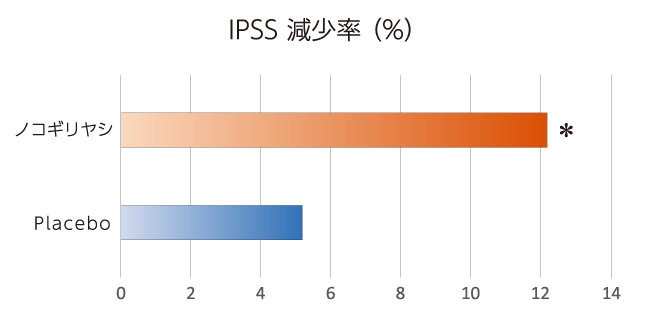 img_nokogiriyashi03