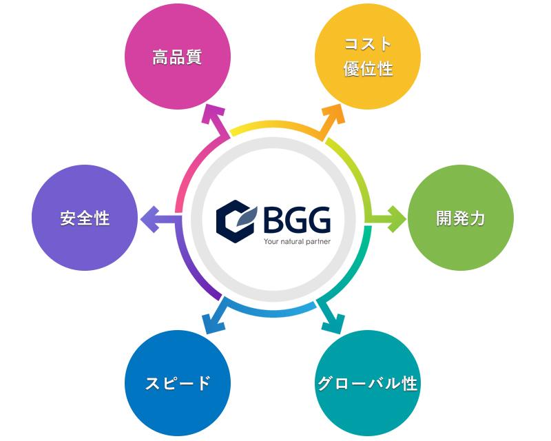bnr_bgg-1